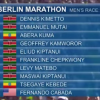 2014 Berlin Marathon Top 10 Results – Run It Fast