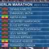 2014 Berlin Marathon Top 10 Results – Run It Fast