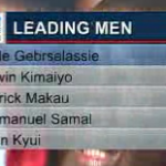Berlin Marathon 2011 - 10k split - Men