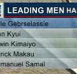 Berlin Marathon 2011 - Half Way Split - Men