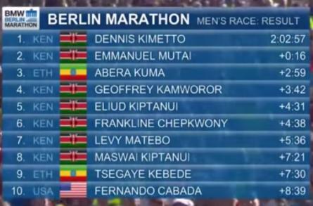 2014 Berlin Marathon Top 10 Results - Run It Fast